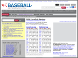 thumbnail for http://baseball-reference.com/