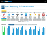 thumbnail for http://data-recovery-software-review.toptenreviews.com/