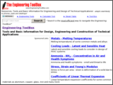 thumbnail for http://engineeringtoolbox.com/